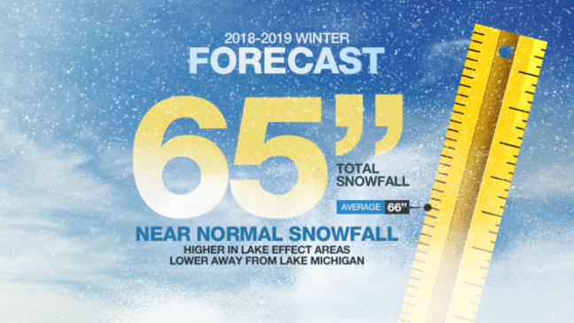 Forecasting the Winter of 2018-2019 | WSBT